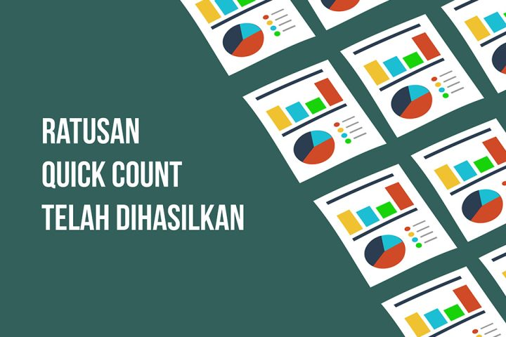Infographic for Lingkaran Survei Indonesia Video Ad