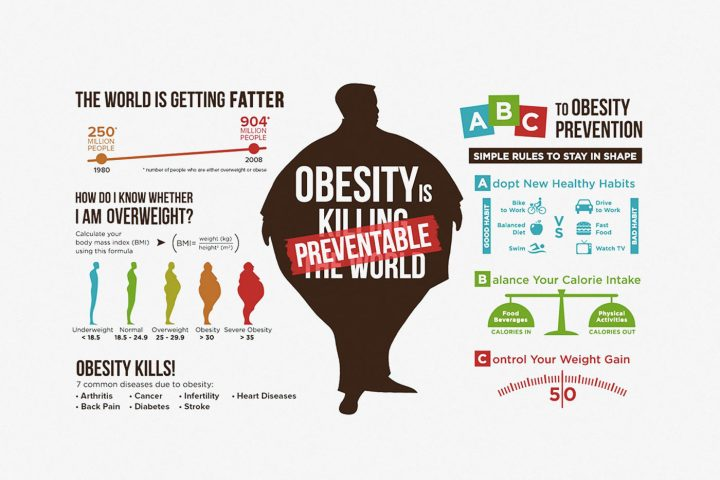 hubton-works-health-infographic-persify-cover-a